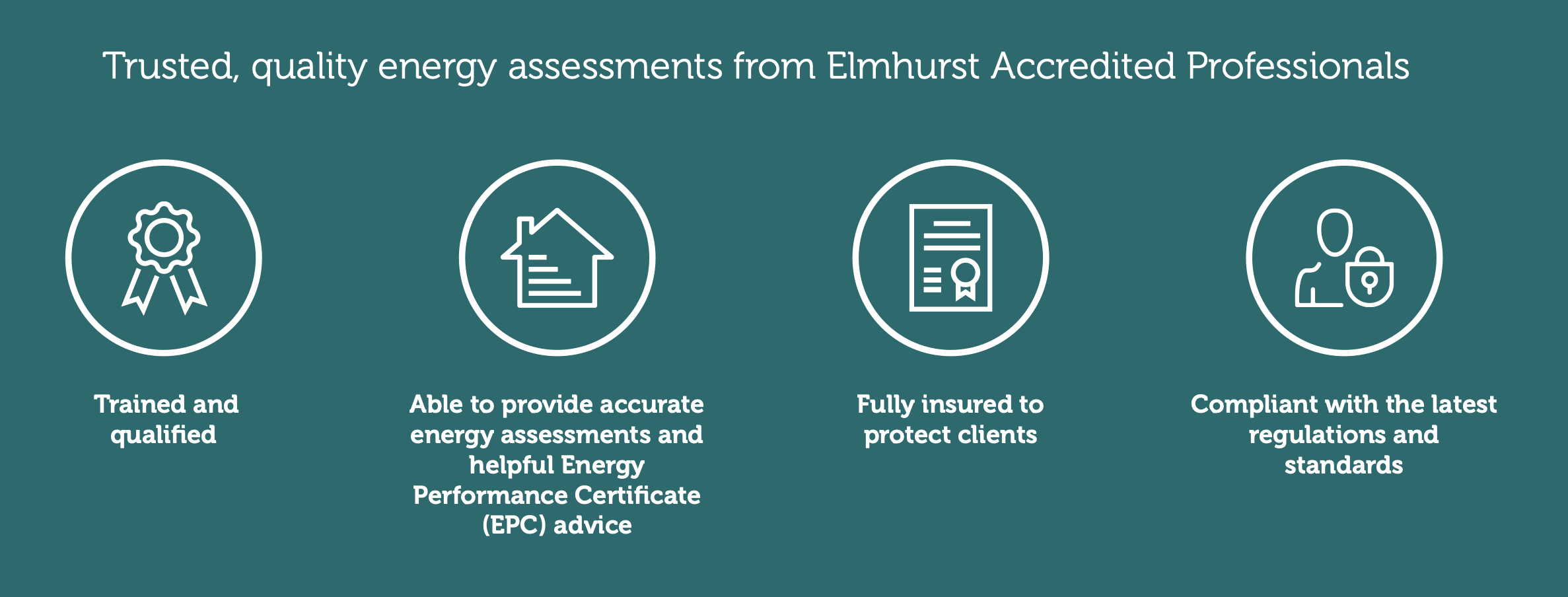 Professional Energy Performance Certificate